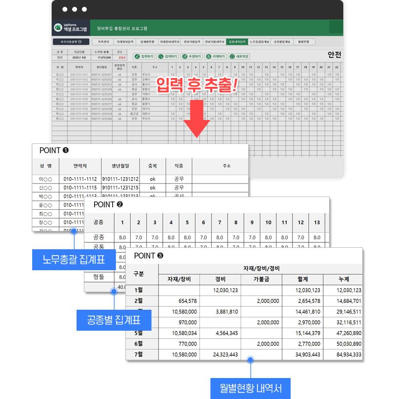 ①노무총괄 집계표 ②공종별 집계표 ③월별현황 내역서