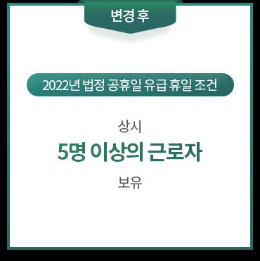 [변경후]2021년 법정 공휴일 유급 휴일 조건-상시 30명 이상의 근로자 보유